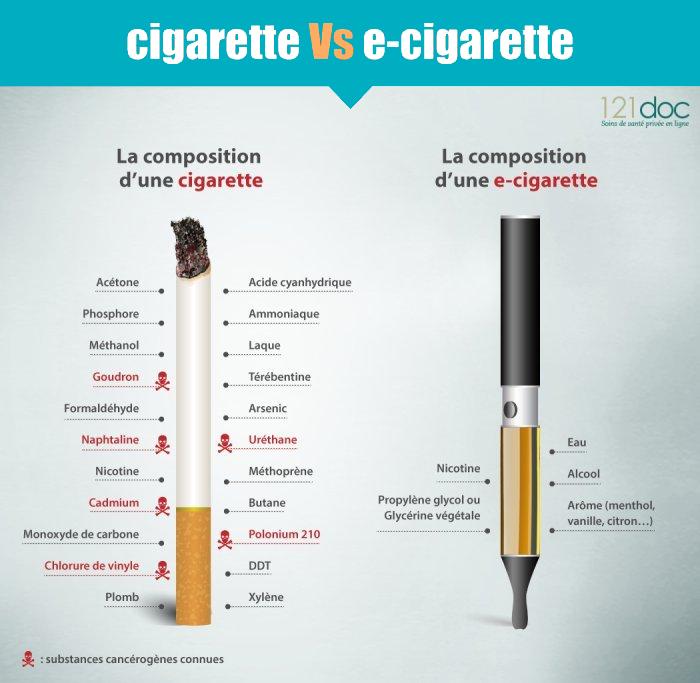 Différence composition cigarette vs cigarette électronique - source 121doc